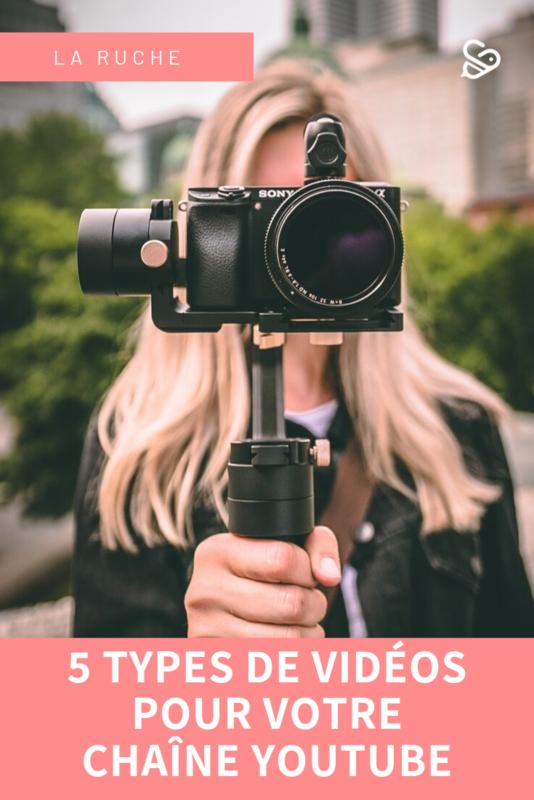 Formats vidéo YouTube